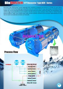 stp biomaster, sewage treatment plant biomaster biotech