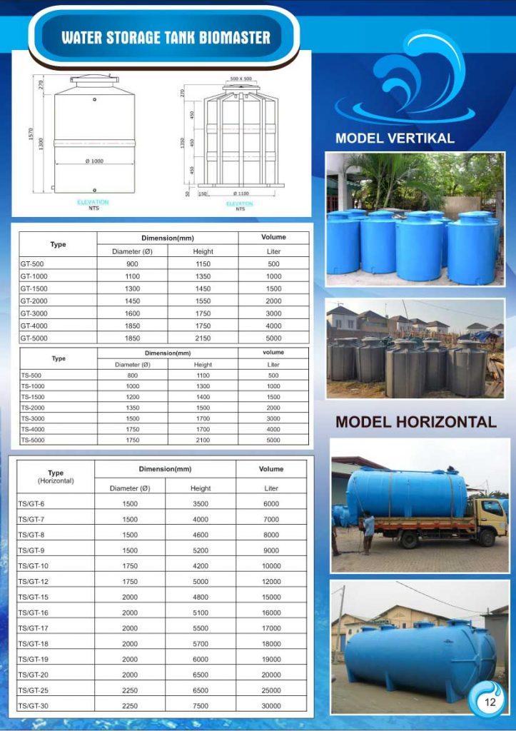 tangki kimia dan tangki air biomaster
