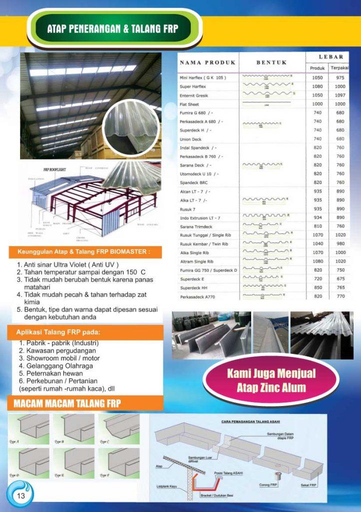roof light frp, atap penerangan fiber